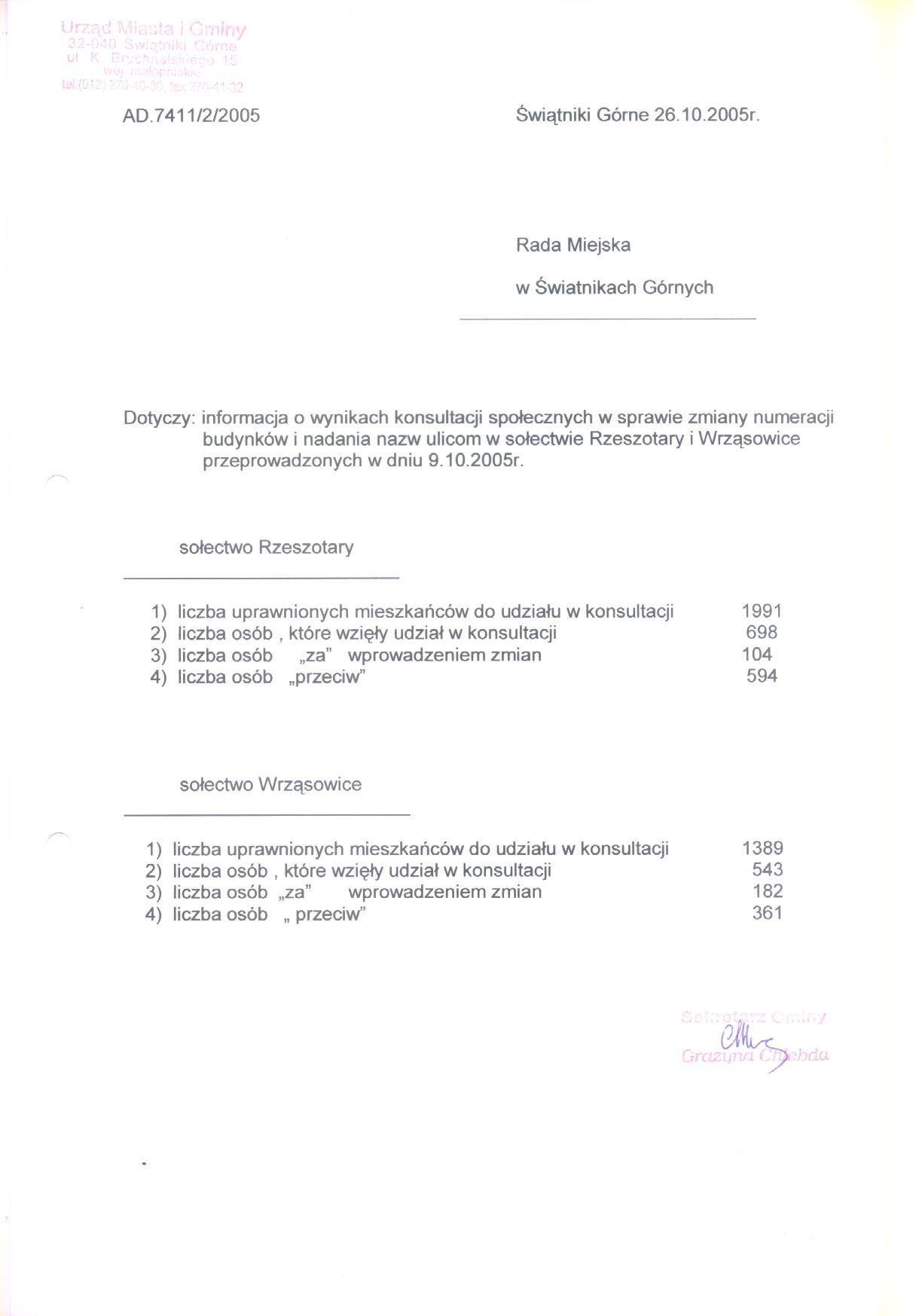 Statut   Szkoa Podstawowa we Wrzsowicach